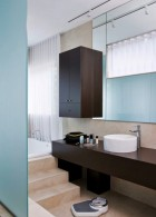 อ่างล้างหน้า ห้องน้ำ ในพื้นที่แคบๆ