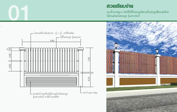 ผลิตภัณฑ์ ไม้คอนวูด สร้างรั้วบ้านสวย