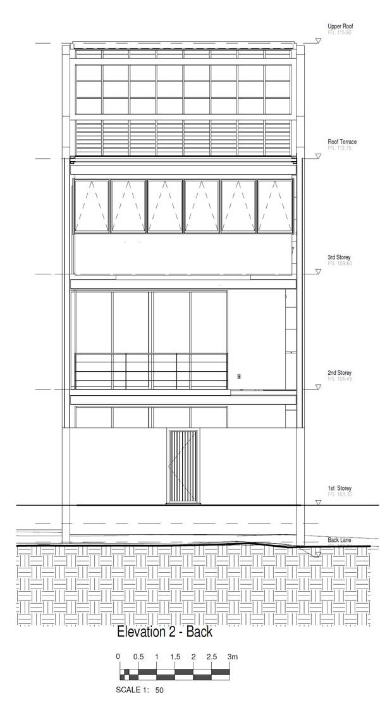 แปลนสร้างบ้านตึกแถว