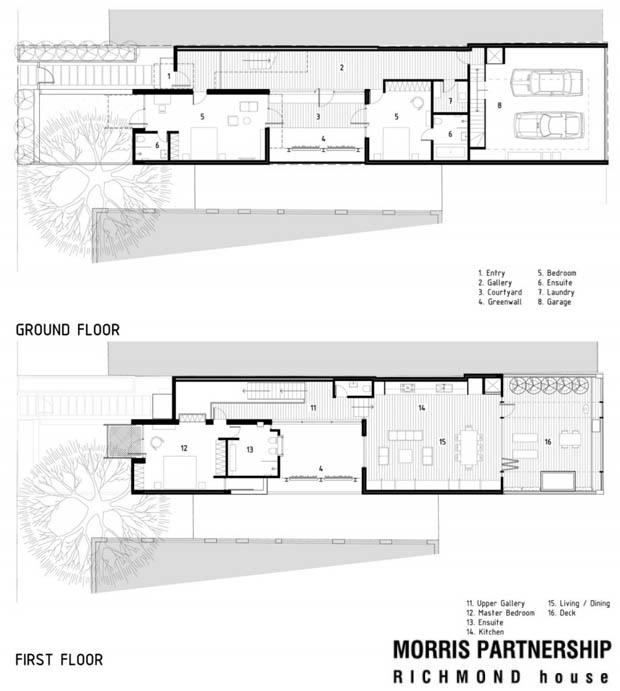 แปลนบ้าน และสวน 2 ชั้น มีชั้นลอย แนวโมเดิร์น ฟรี