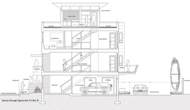 แปลนบ้านตึกแถว 3 ชั้น อาคารพานิชย์