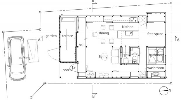 แปลนบ้าน ขนาดเล็ก