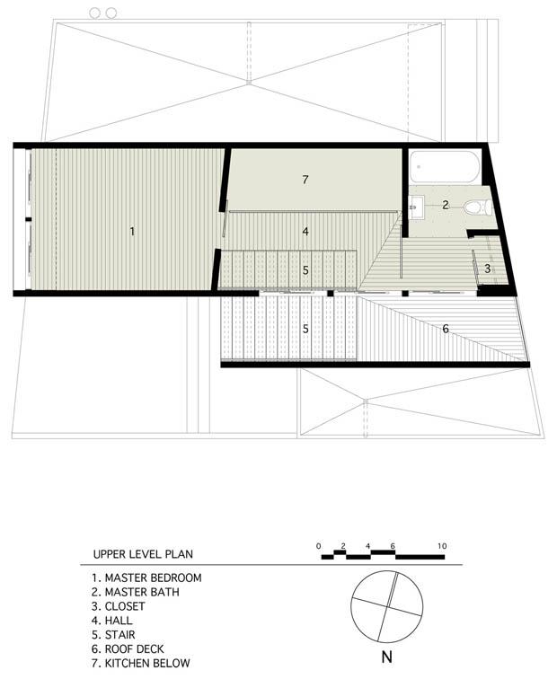 สถาปนิก ออกแบบบ้าน สองชั้น