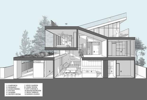 บ้านเย็น โครงสร้างบ้าน ประหยัดพลังงาน