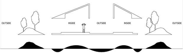 ตัวอย่างแบบแปลนบ้านชั้นเดียว