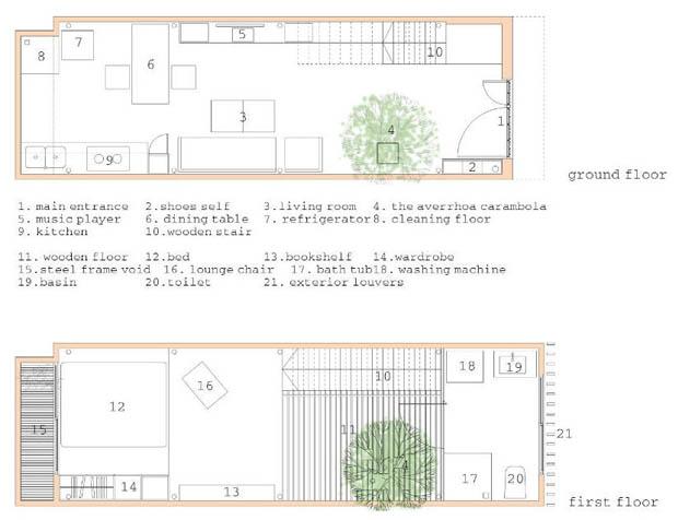 แปลนบ้านตึกแถว ห้องแถว 4 ชั้น