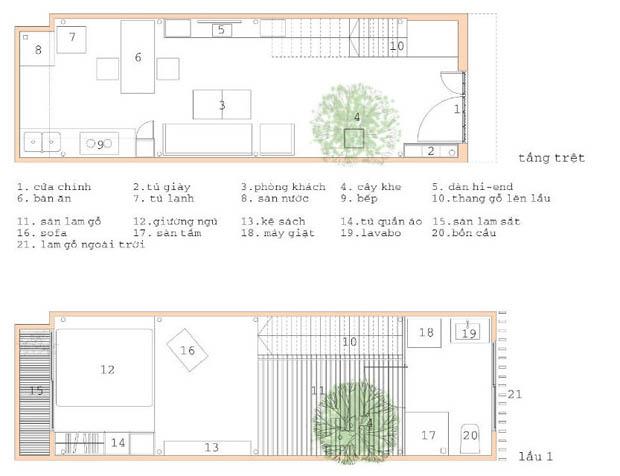 แปลนบ้านห้องแถว ตึกแถว 4 ชั้น