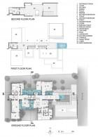 แปลนบ้าน บ้านและสวน สไตล์ loft industrial design