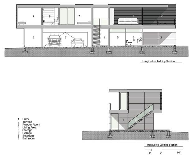 ออกแบบบ้านเย็น ทันสมัย