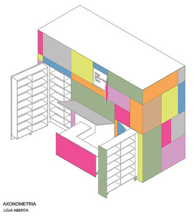 โมเดล ออกแบบร้านค้า