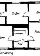 ออกแบบบ้านในฟาร์ม