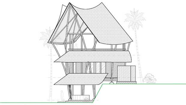 แบบบ้าน ทำจากไม้ ไม้ไผ่ วัสดุจากธรรมชาติ