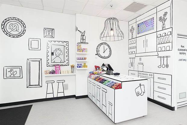 171  : shop mini ideas 1 from www.banidea.com size 620 x 413 jpeg 70kB