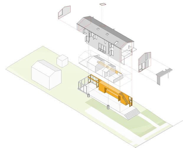 โมเดล โครงสร้างบ้าน