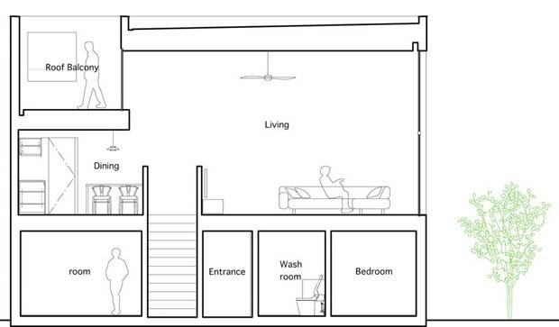 ออกแบบบ้านชั้นครึ่ง บ้านปูนแคบๆ