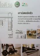 การออกแบบห้องครัว มีผู้พิการ ผู้สูงอายุ