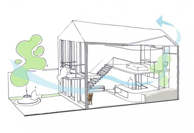 ภาพจำลองระบบระบายอากาศในบ้าน