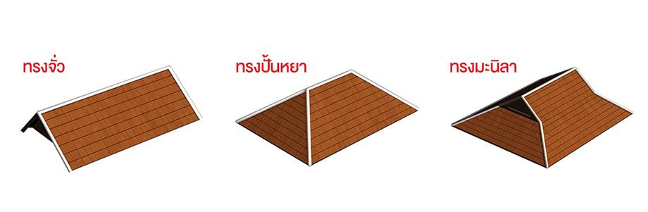 ทรงหลังคาบ้านไทย