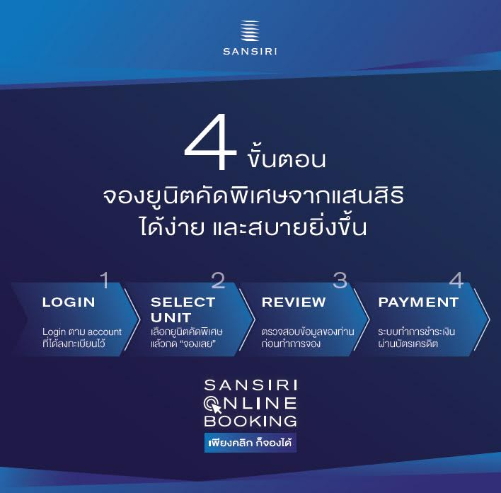 Sansiri Online Booking-ขั้นตอนการจองออนไลน์