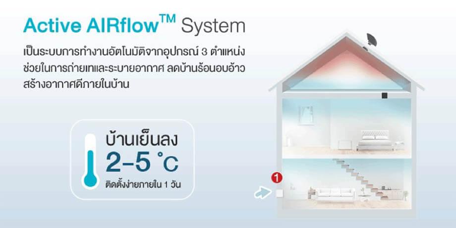Active AIRflow™ Systemรุ่น Platinum