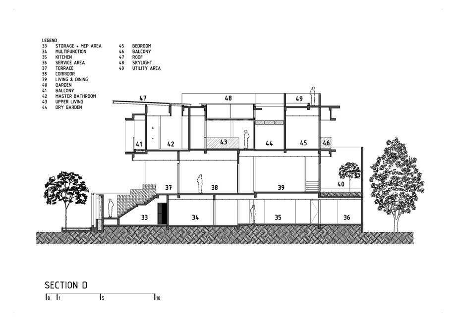 SECTION_D
