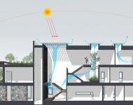 แปลนบ้าน-ช่องรับแสง