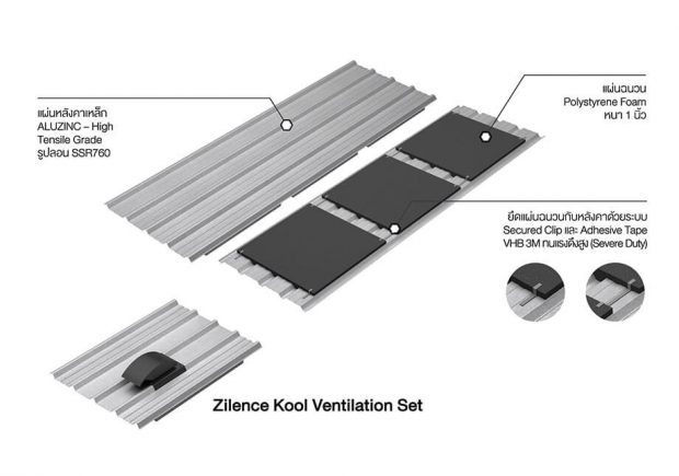 SCG Lean-to Roof System รุ่น Zilence Kool