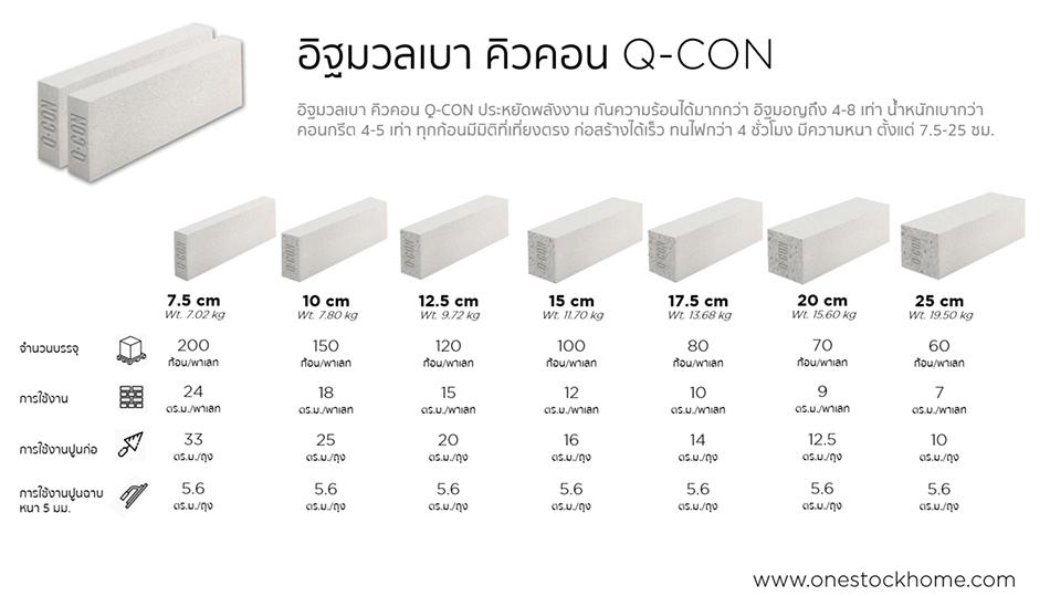 Q-CON-Size