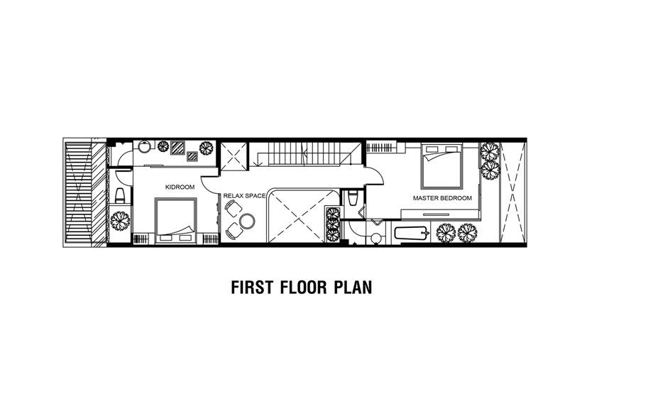 FF Plan