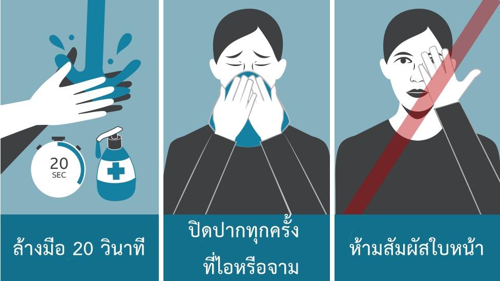 การปฏิบัติตัวป้องกันเชื้อโรค