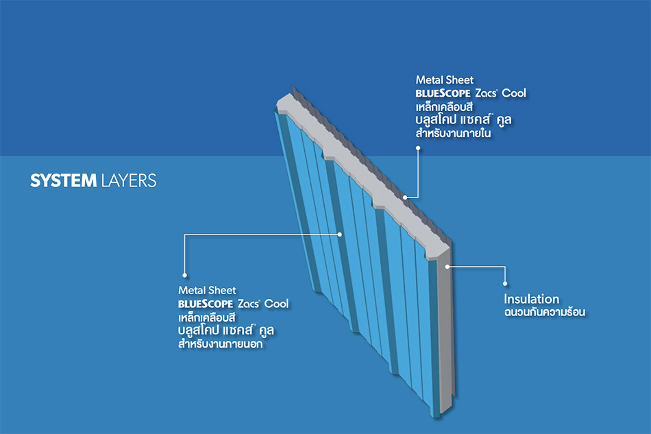 BlueScope-Zacs-Cool-Panel