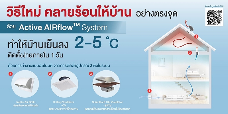scg-active-airflow-05