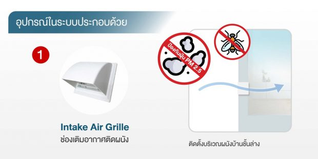 Active- AIRflow-system