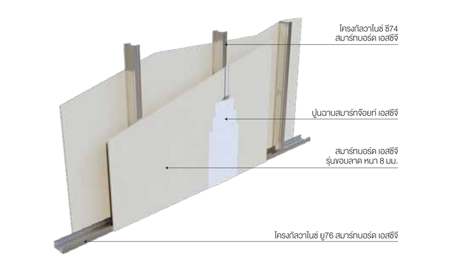 SMART WALL SYSTEM-SMART-EASY