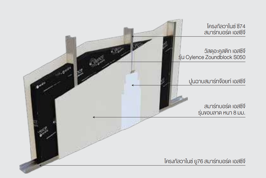 SMART WALL SYSTEM-SMART-WALL-PRIVAZY