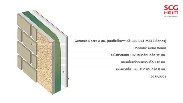 wall-structure-SCG-HEIM